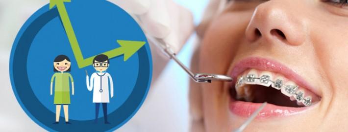 Ortodontik Tedavi Ne Kadar Sürer?